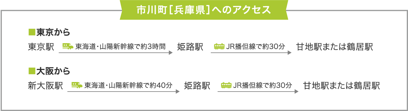 市川町[兵庫県]へのアクセス