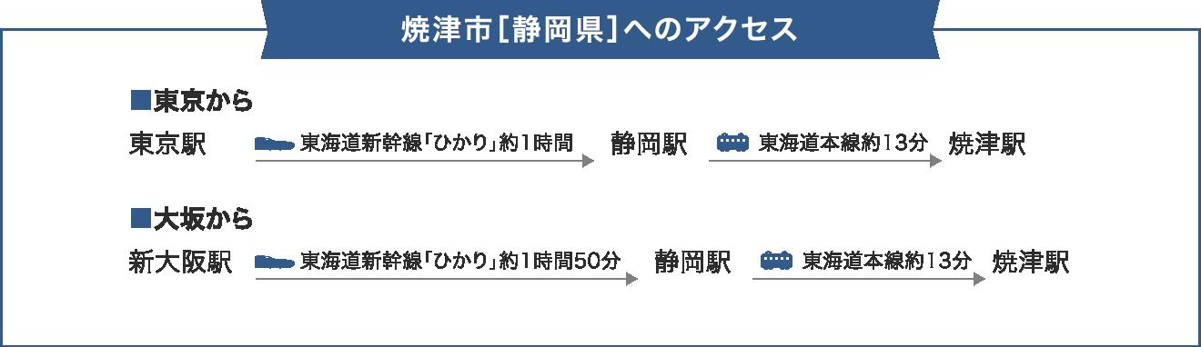 焼津市[静岡県]へのアクセス